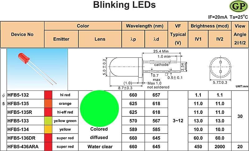 LED 5 mm blikací zelená - KVDK238