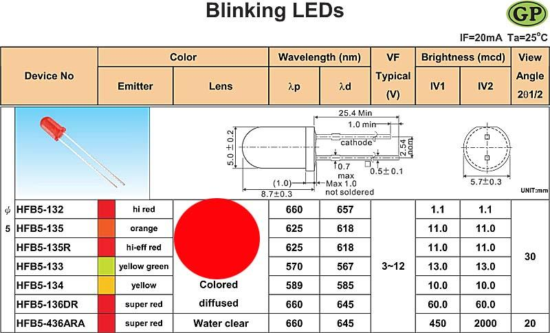 LED 5 mm blikací červená - KVDK239